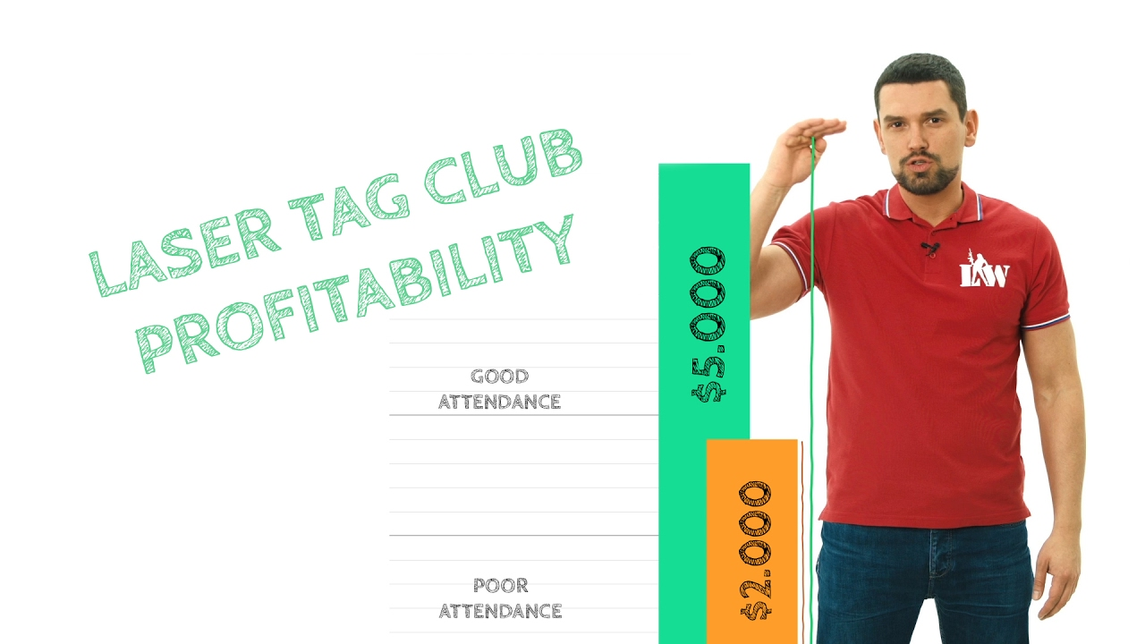 LASER TAG BUSINESS. PROFITABILITY